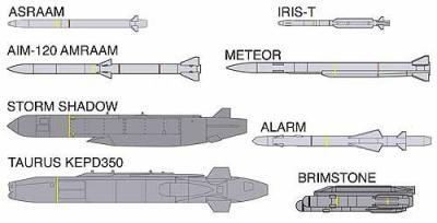 X7215 - European Aircraft Weapons Set 1/72